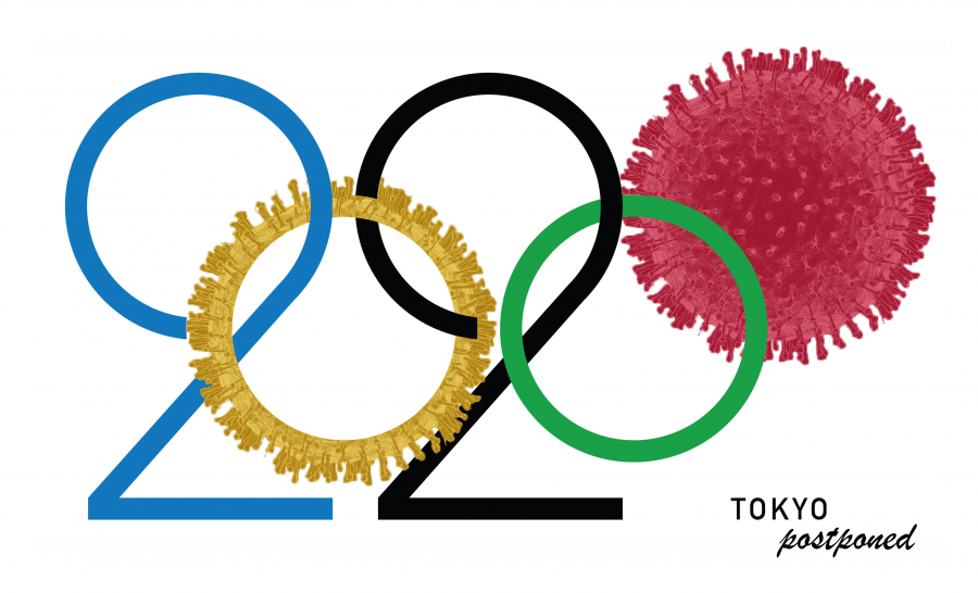The coronavirus pandemic postpones the Tokyo 2020 Olympic games till an undecided date in 2021. Graphic by Travis Newbery