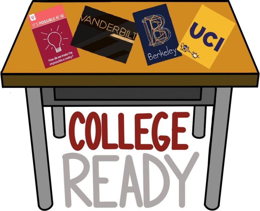 Graphic of college pamphlets on a desk with the text,