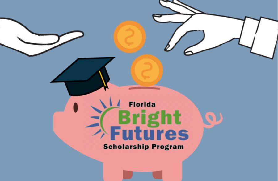 A new bill in the Florida legislature would tinker with Bright Futures and limit what majors scholarship-receiving students would be able to study. Graphic by Hannah Kang