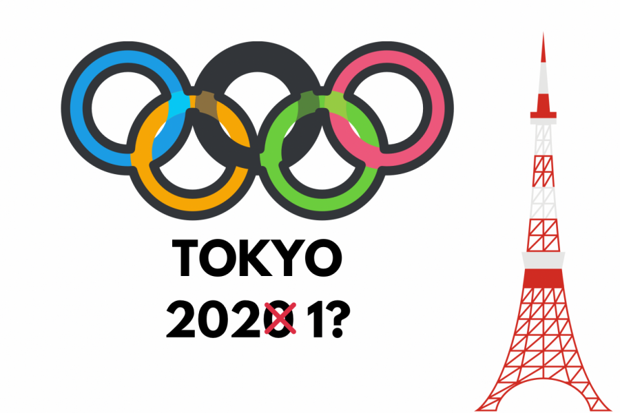 The Summer Olympic games will be held in Tokyo, Japan starting on July 23. The 2020 games were postponed due to the worldwide COVID-19 pandemic.  Graphic by Hannah Kang
